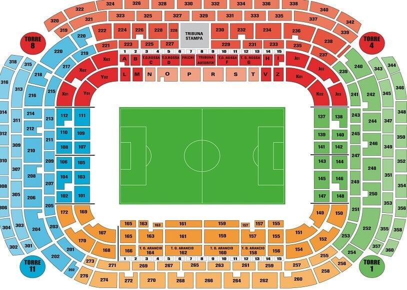Estrutura do Estádio Giuseppe Meazza em Milão